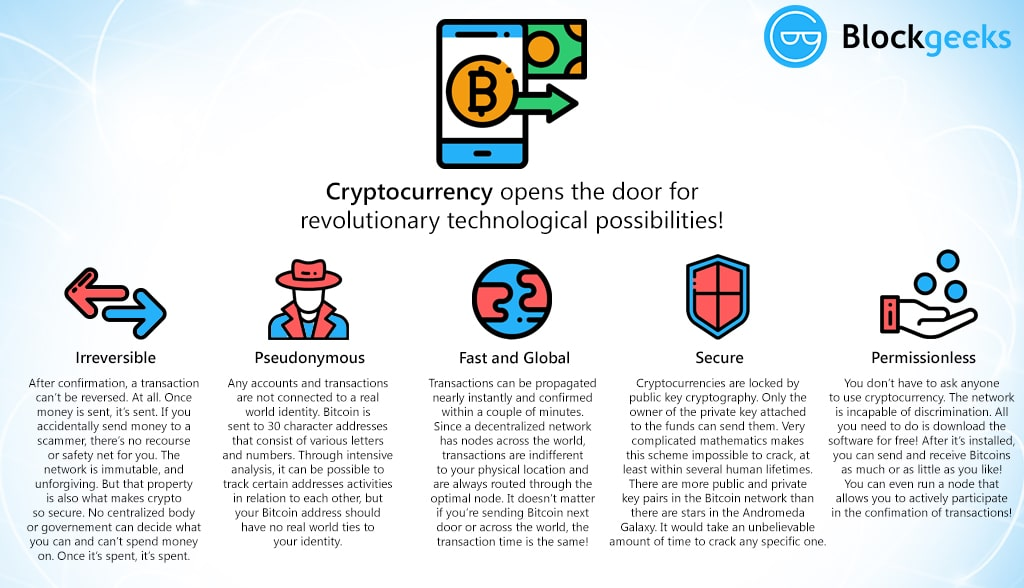opensthedoor 1 - What is Cryptocurrency?