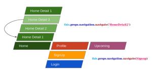 10 cd5bYB4FLqqjXsmW sIQQg 300x137 - 7 Mistakes to Avoid for Creating React Native Apps