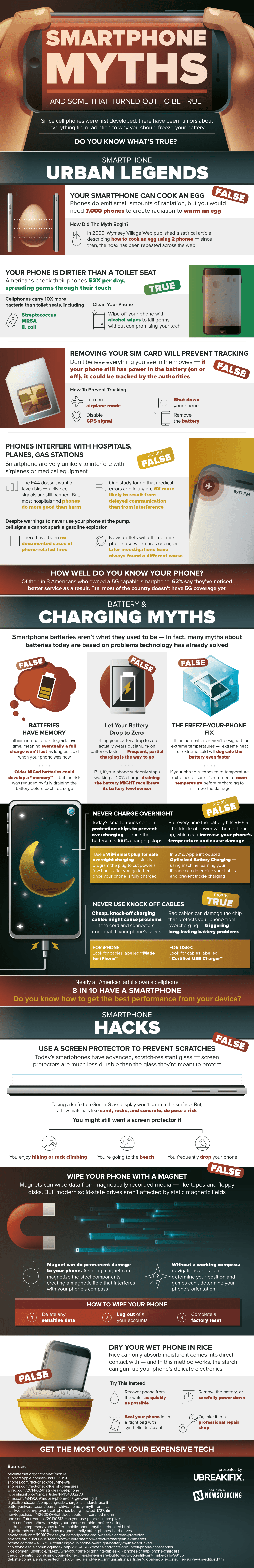 smartphone urban legends - Get The Facts about Smartphone Myths