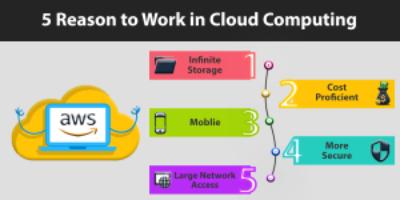 Cloud computing - 5 Important Reasons to work in Cloud Computing