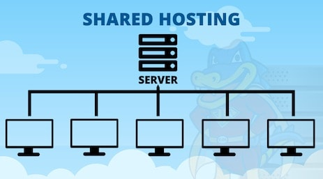 What is Shared Web Hosting - Top 10 Web Hosting Companies in 2020 | Detailed Review