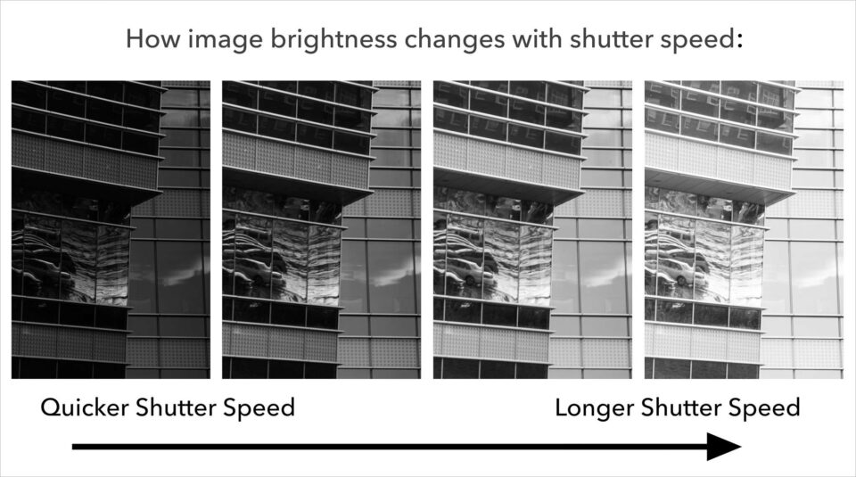Shutter speed and exposure brightness 960x535 1 - How to use Pro Camera Mode on Android