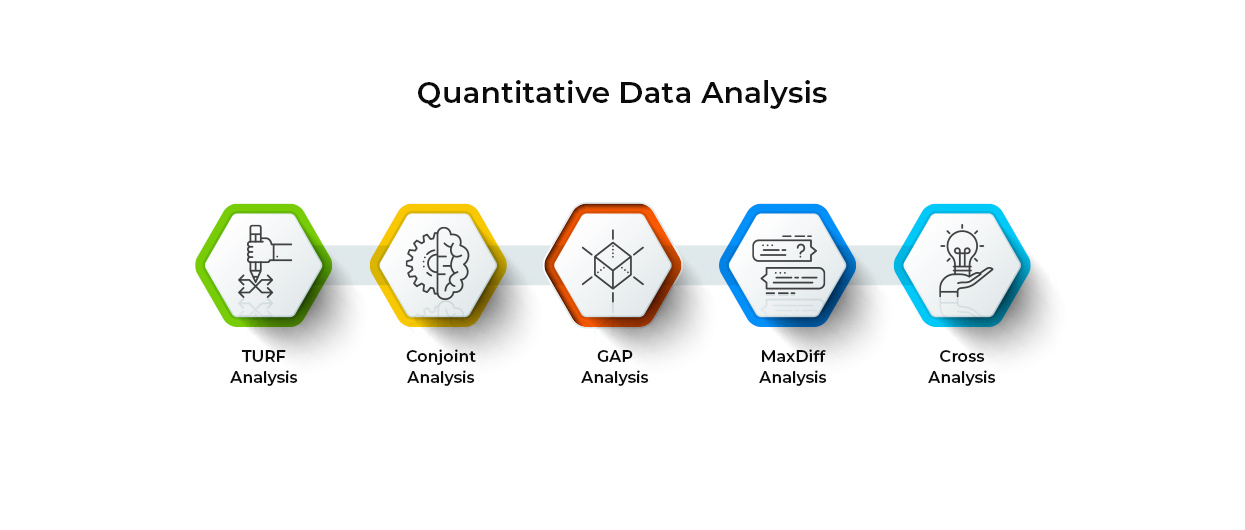 image1 - Qualitative vs Quantitative Research – What's the Difference?