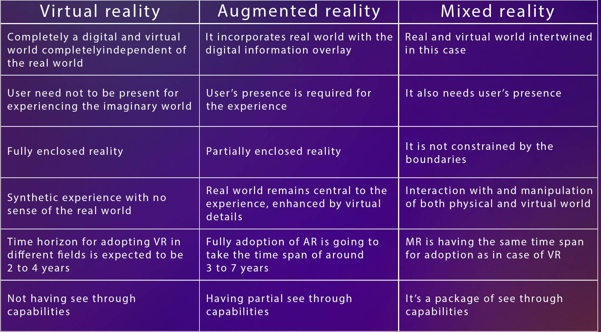 Virtual reality vs augmented - Mixed Reality (MR) vs Augmented Reality (AR): Differences Explained
