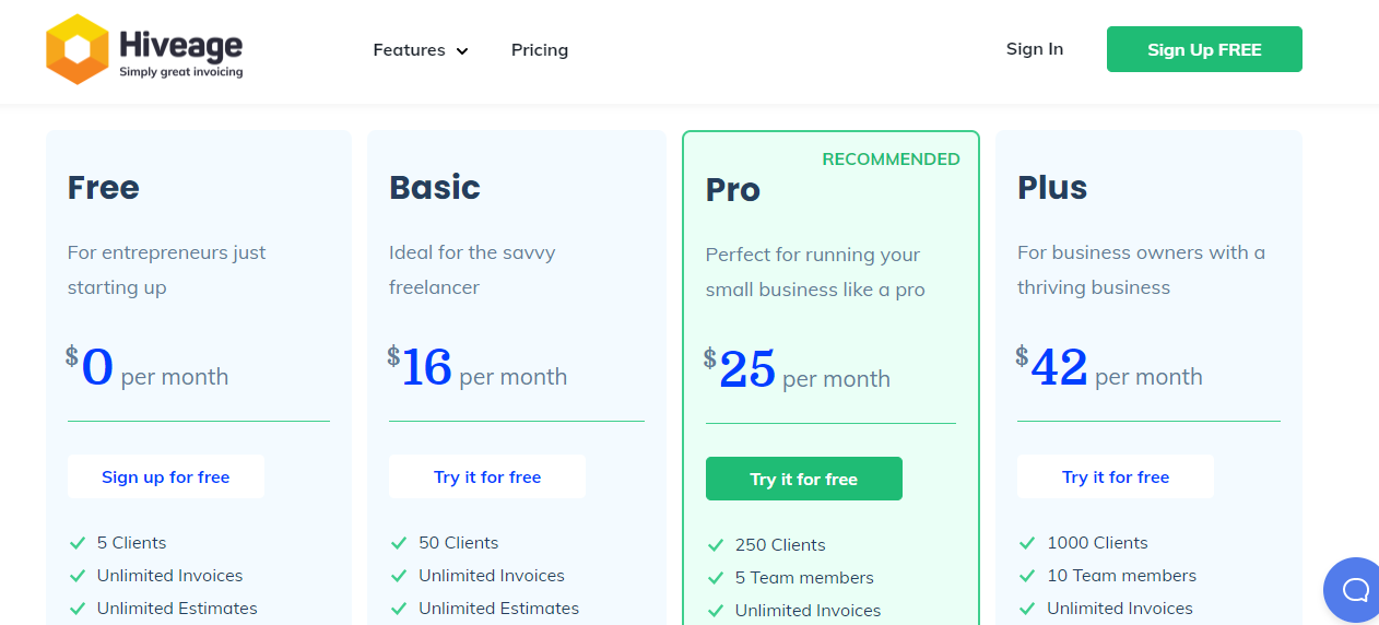 art - 10 Best Pricing Strategies for Your Saas Product