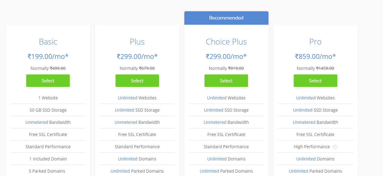bluehost - 10 Best Pricing Strategies for Your Saas Product