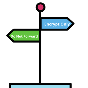 Forward and Encrypt - Understanding Email Encryption Options in Office-365